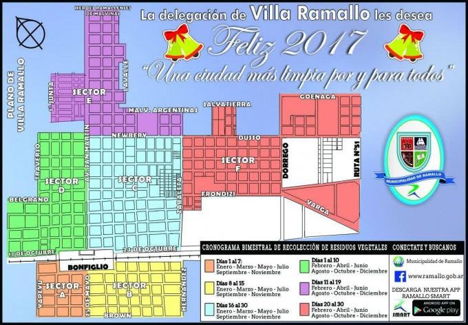 Delegación de Villa Ramallo