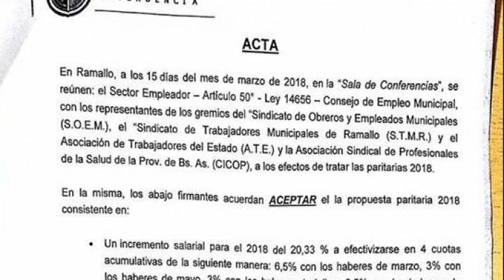 Los gremios municipales aceptaron la propuesta paritaria 2018