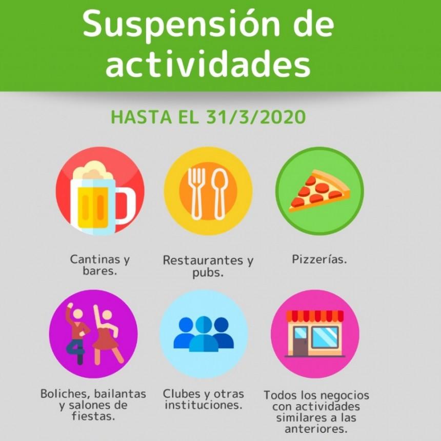 Decreto municipal 168 frente al COVID-19