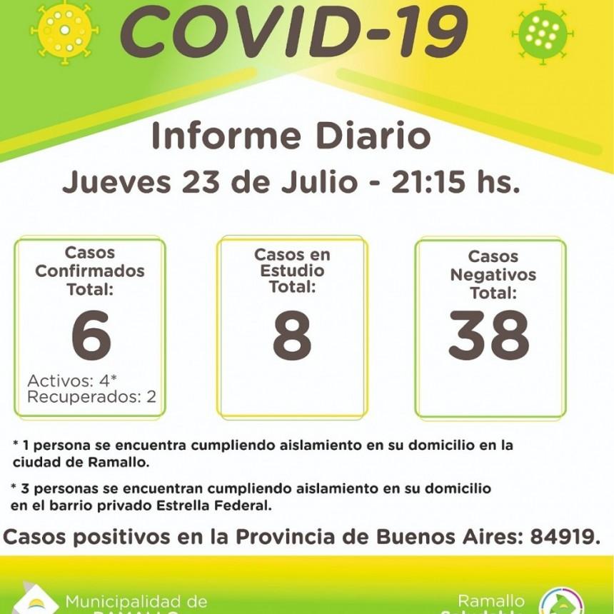 #Coronavirus: actualización de la situación epidemiológica en el Partido de Ramallo.