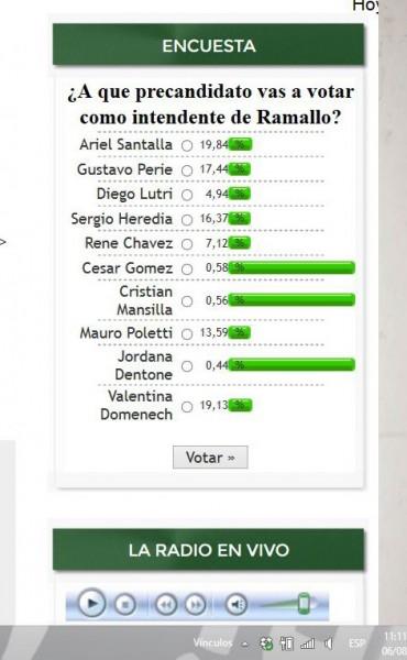 Elecciones PASO 2015