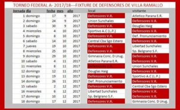 Torneo Federal A: Defensores debuta de local con Atlético Paraná