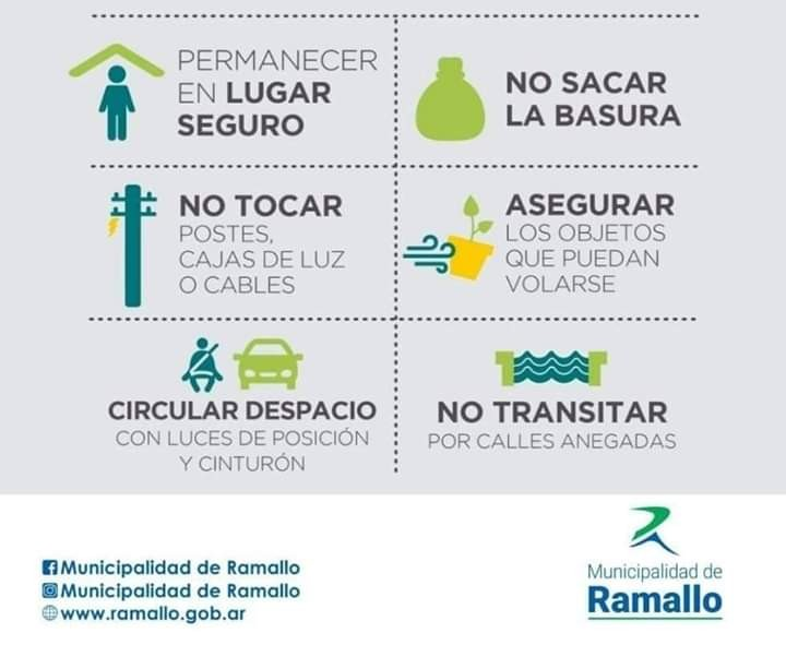 Defensa Civil de Ramallo informa